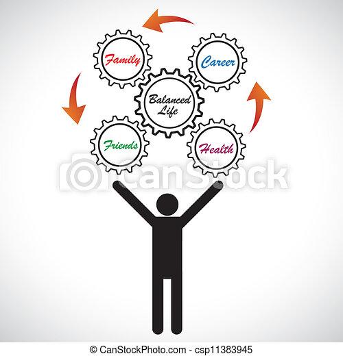 Concepto ilustración de la persona que hace malabarismos con el equilibrio de la vida laboral. El gráfico muestra al hombre tratando de lograr el equilibrio de la vida laboral trabajando en su carrera, familia, amigos y salud - csp11383945