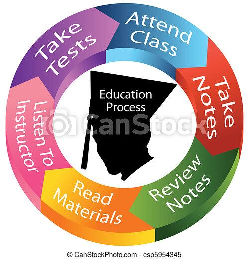 Proceso de educación - csp5954345